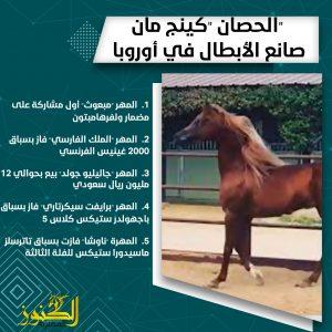 الحصان كينج مان صانع الأبطال في أوروبا
